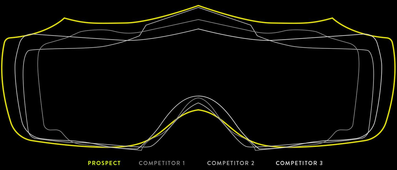 Competitor comparison with Prosepct Goggle